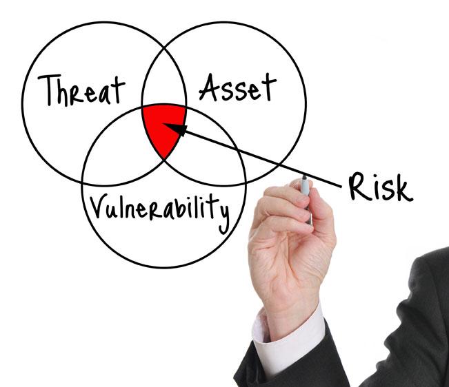 Analyse de risque